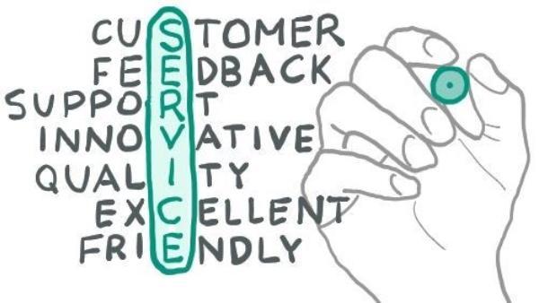 Full Service - auch im Customer Service